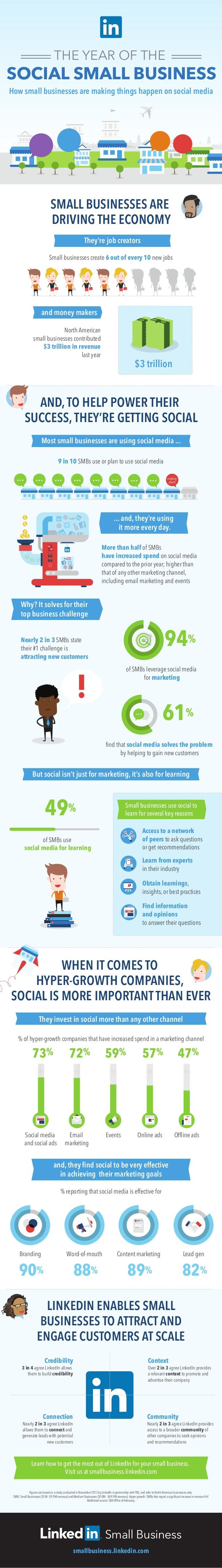 social media infographic.jpeg