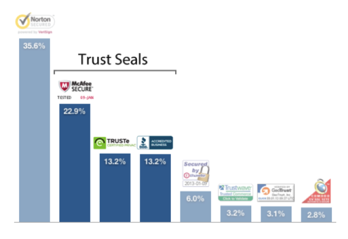 trust seals.png