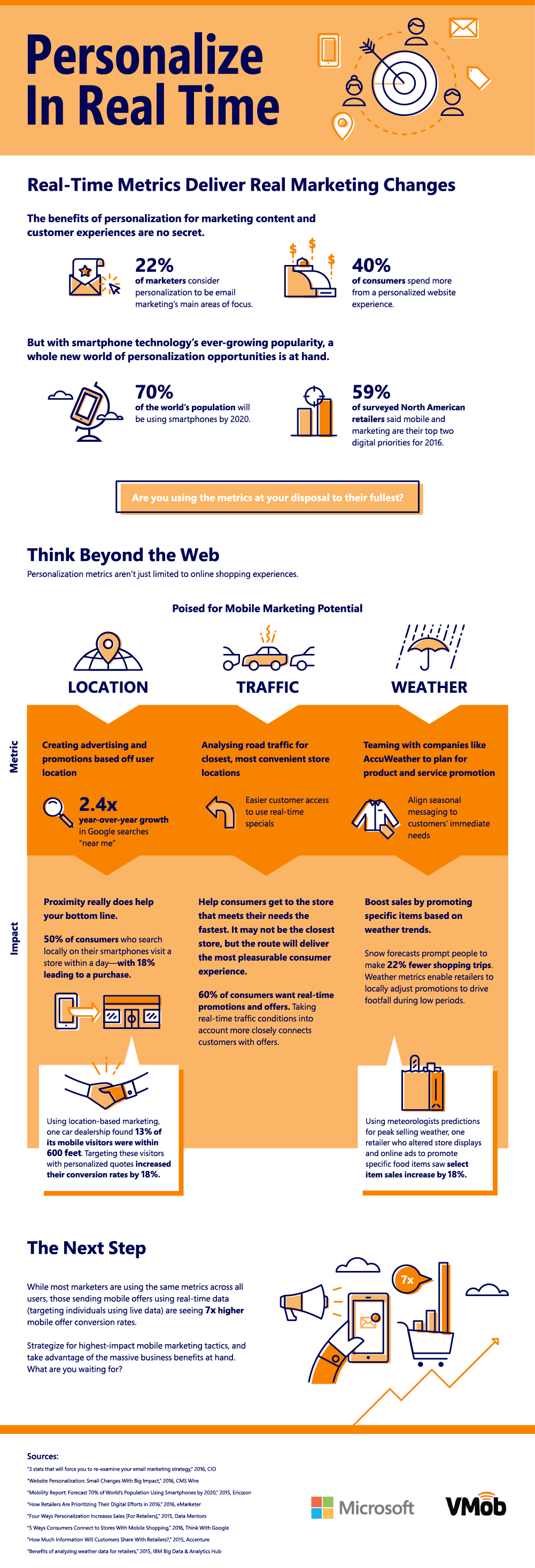 Personalize content in real time infographic