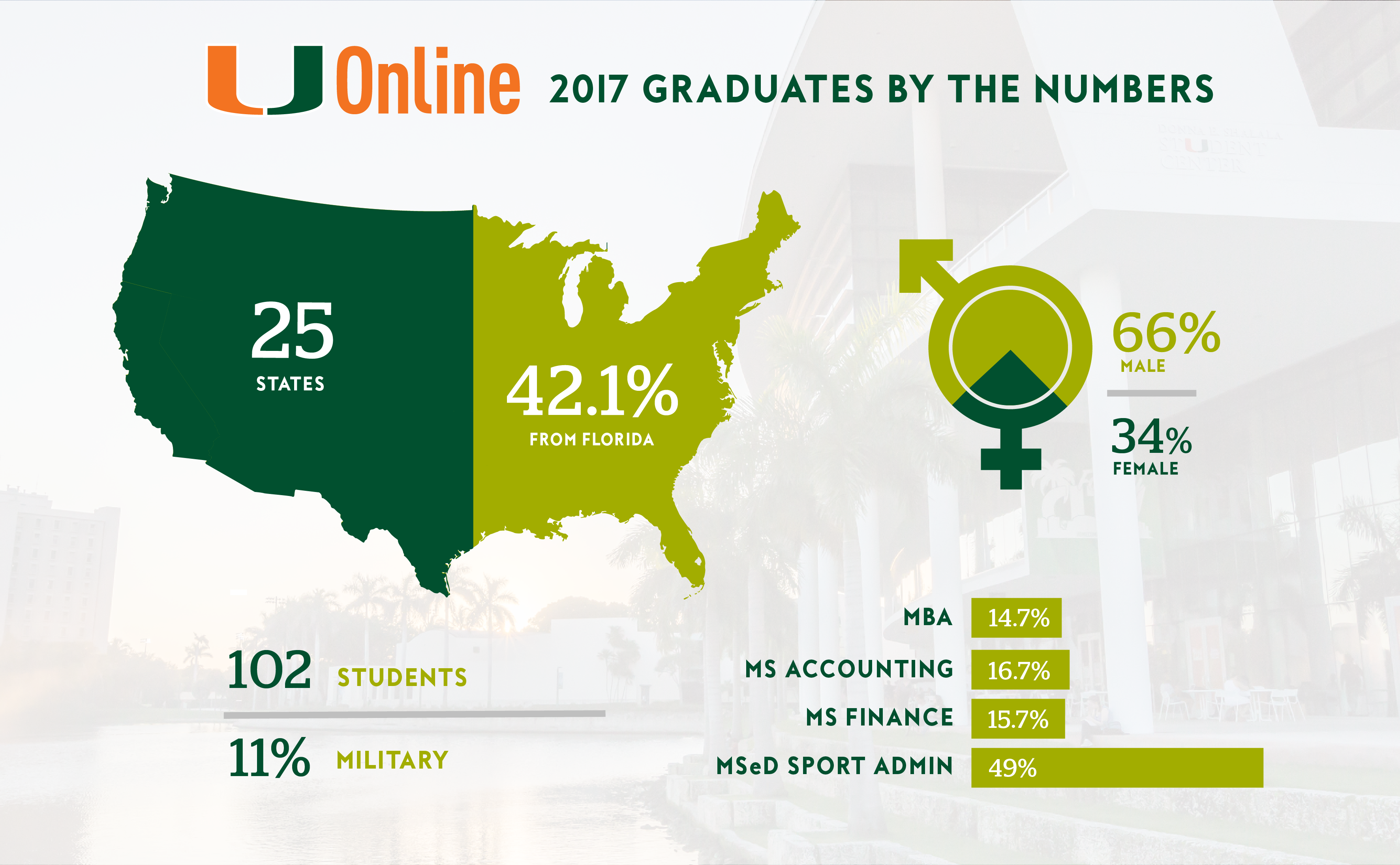 GraduateInfographic_2017-02.png