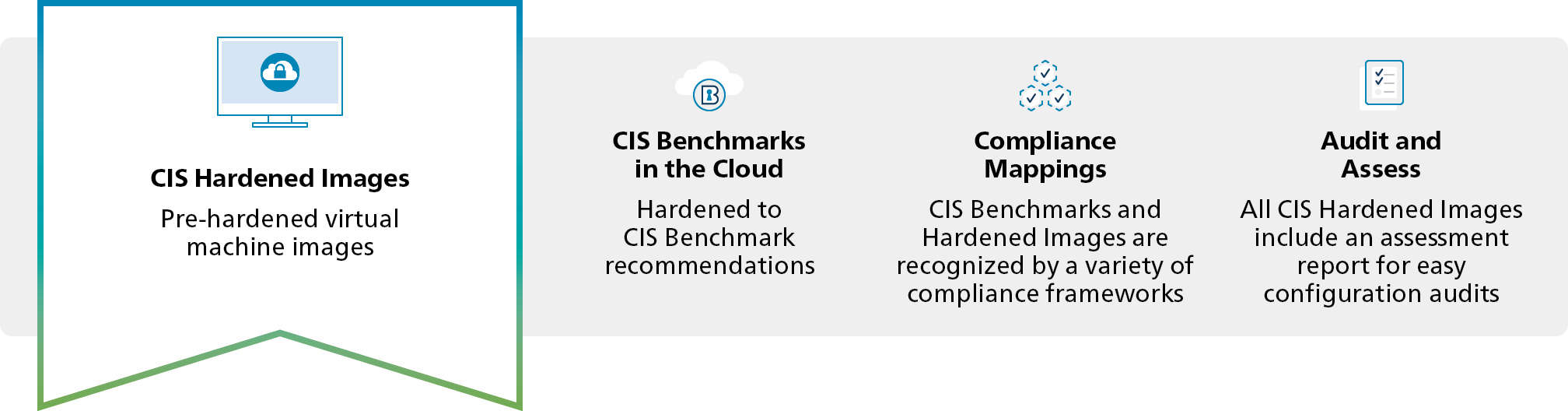 CIS-Hardened_Images-Products_and_Services.png
