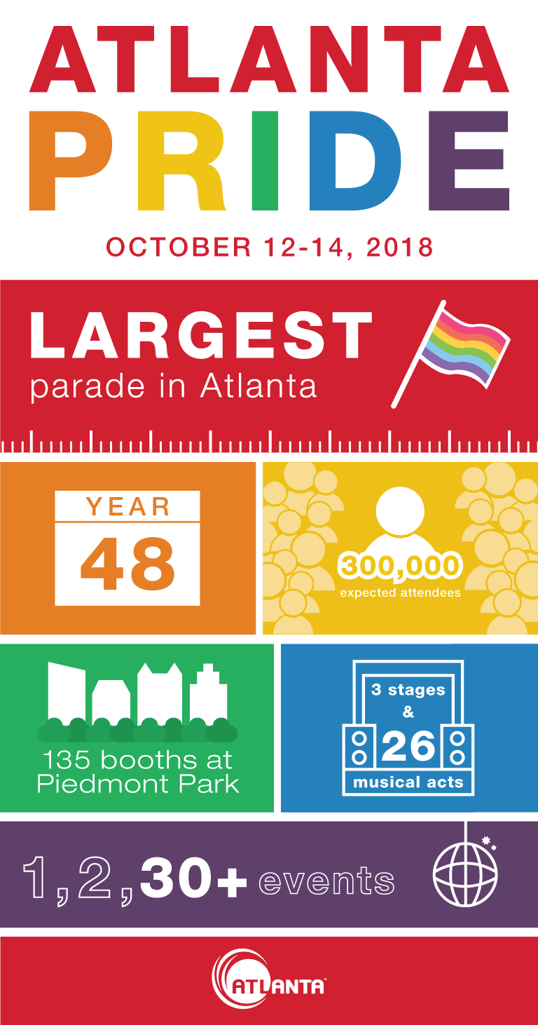918-Pride-Infographic-fnl.png