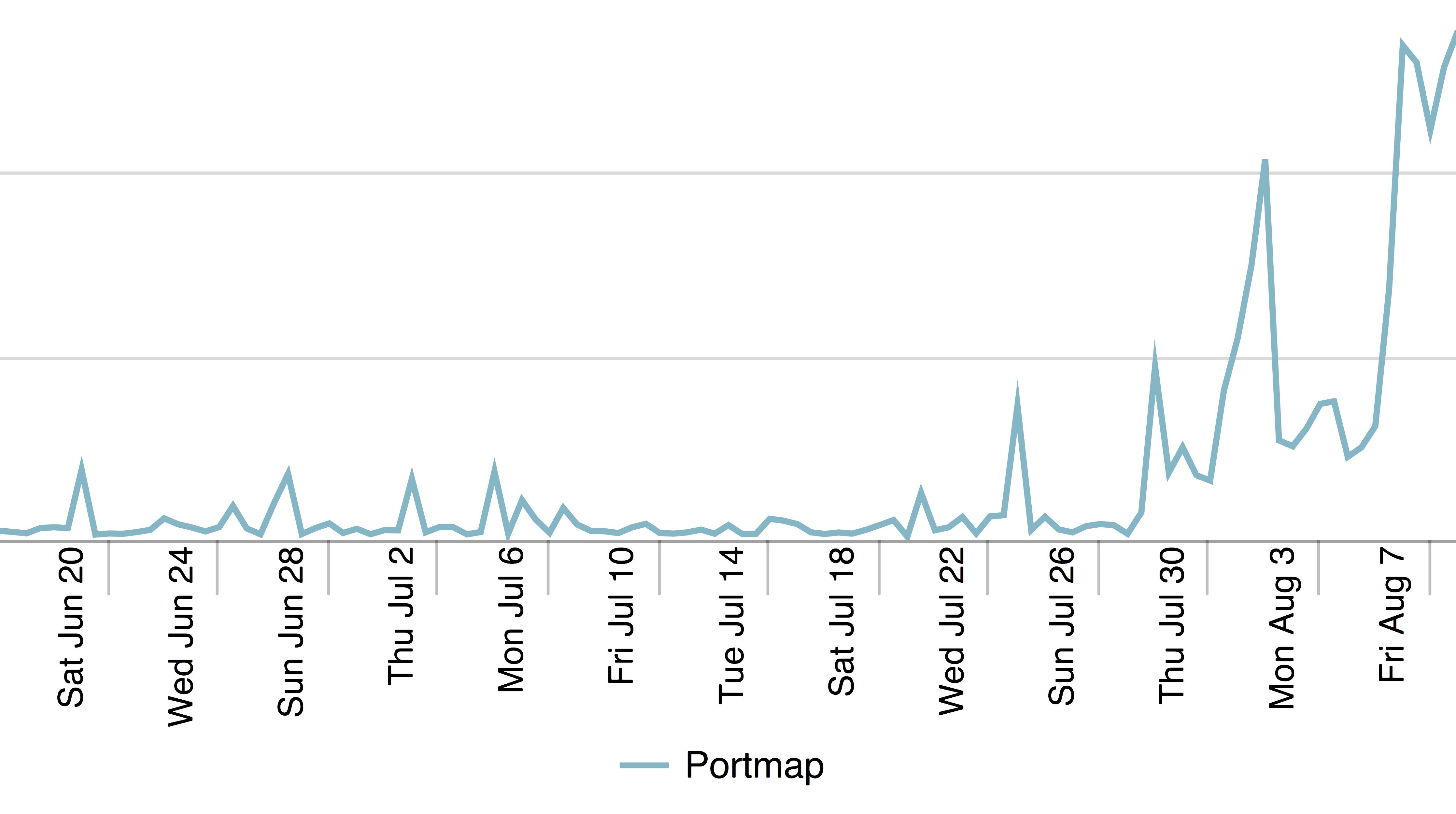portmap-highres.jpg