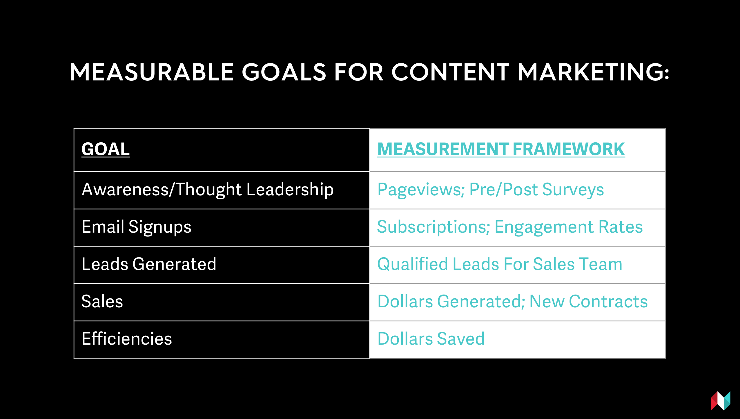 Measurable goals for content marketing.png