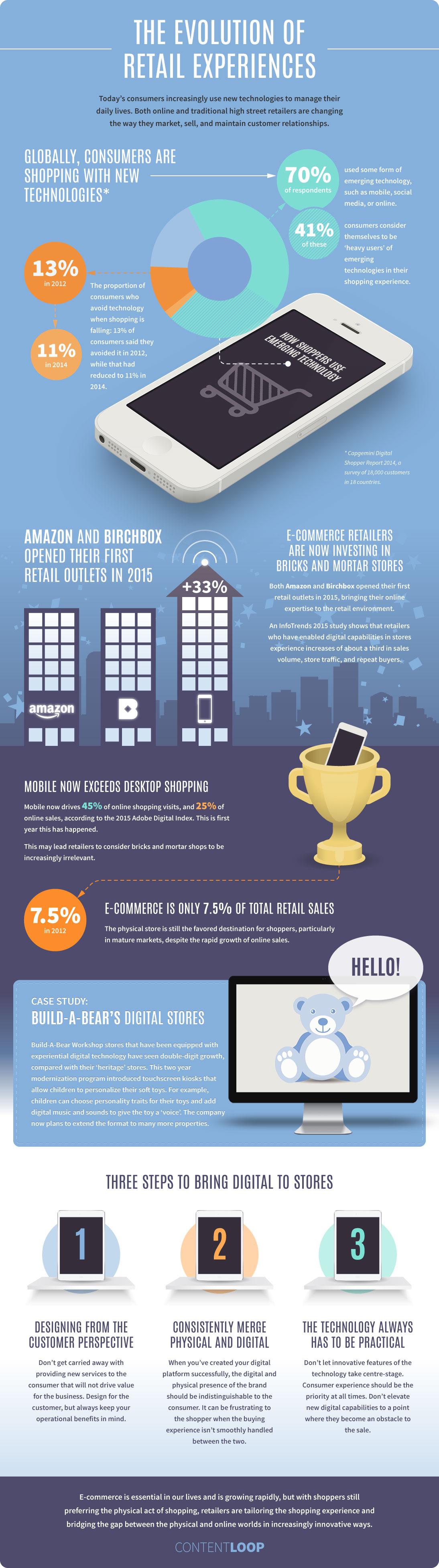 Content-Loop-Retail-infographic-1.11 (2).jpg