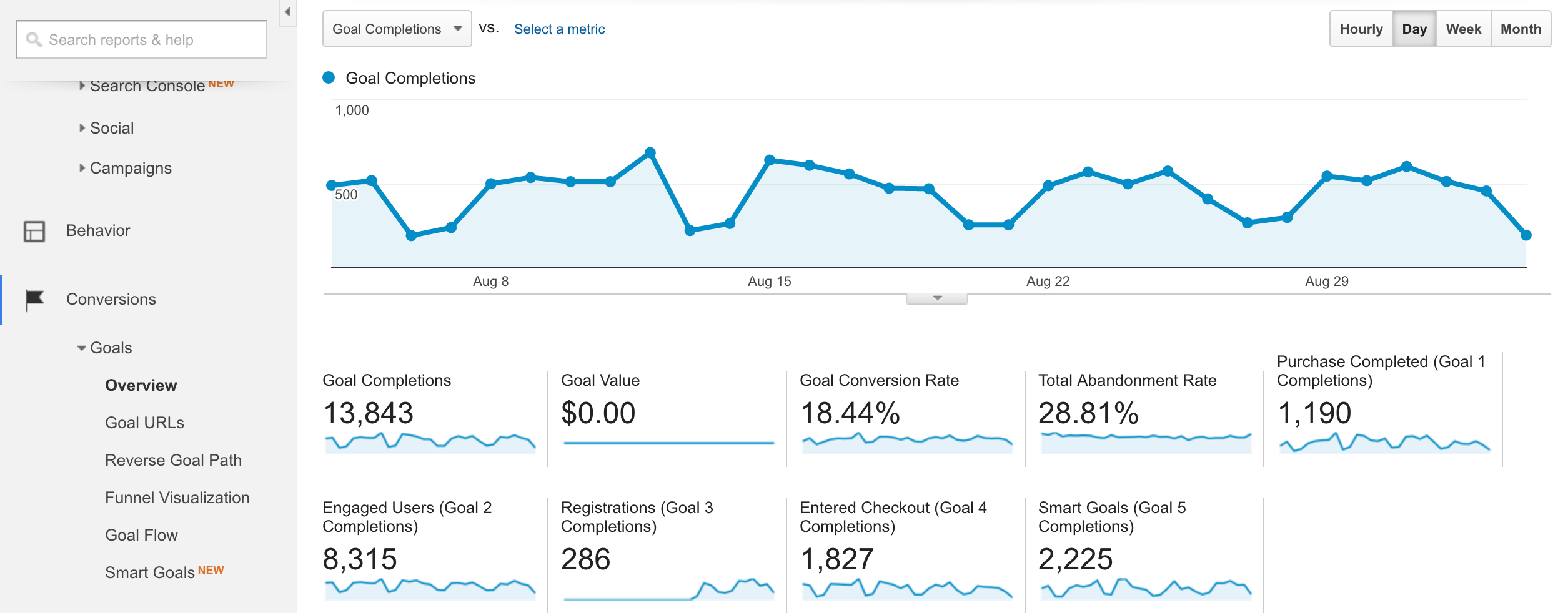 google-analytics-goal-overview.png