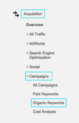 How to use keywords in your content marketing strategy