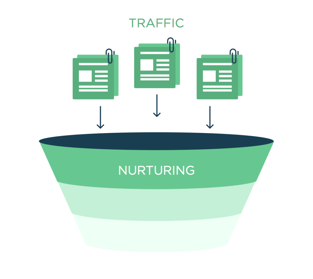 traffic nurturing.png