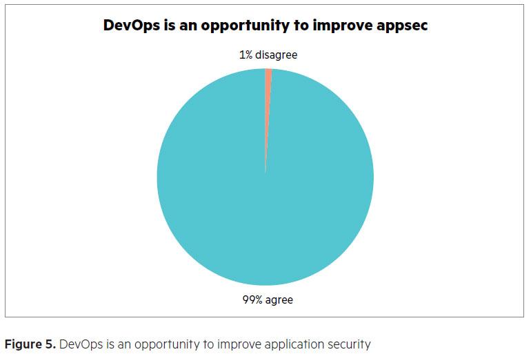 DevOpsSecurityAppSecOpportunity-HPE.jpg
