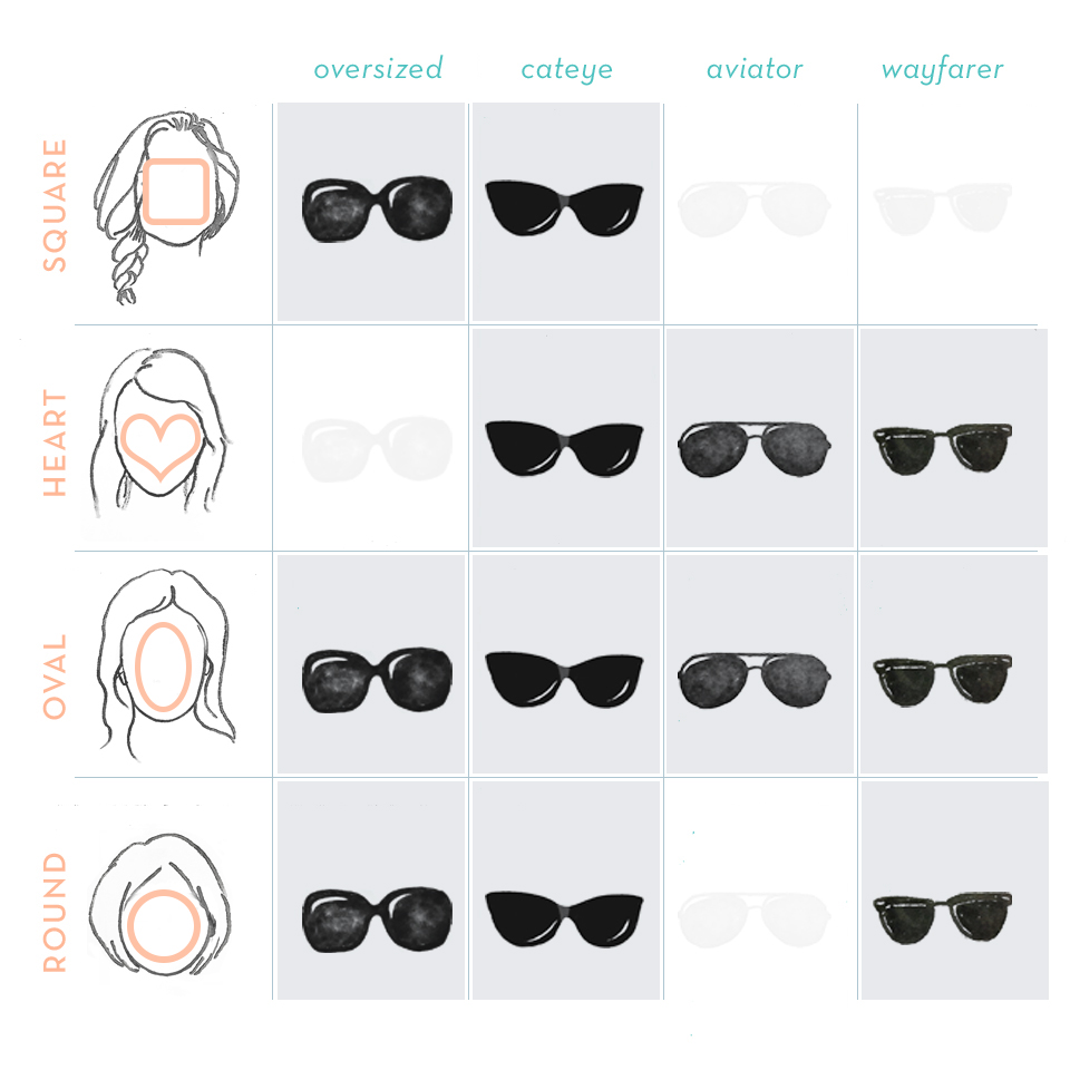 52a097da6 Look No Further: The Right Shades for Your Face Shape