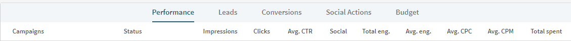 LinkedIn Ad Analytics.png