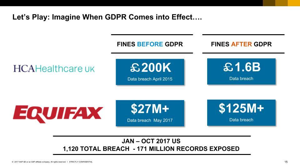 GDPR_Equifax_fines.jpg