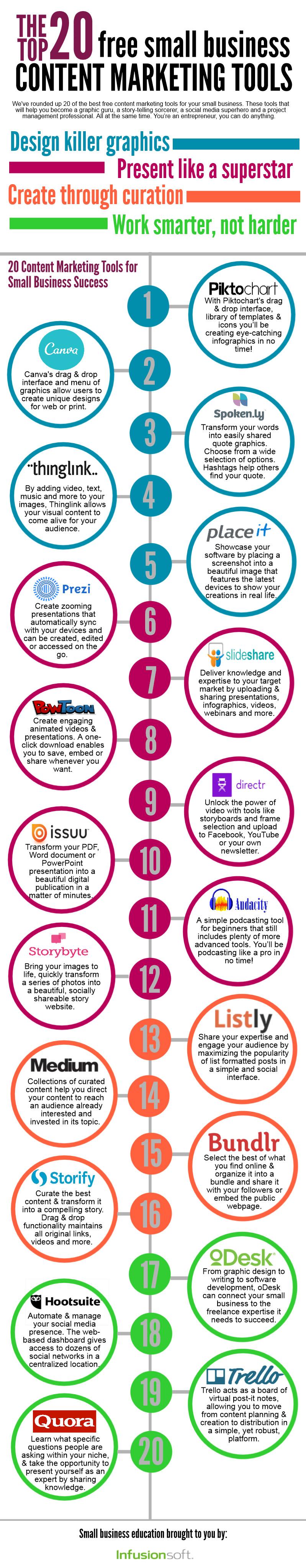 20-Free-Content-Marketing-Tools-Copy-for-edits.jpg