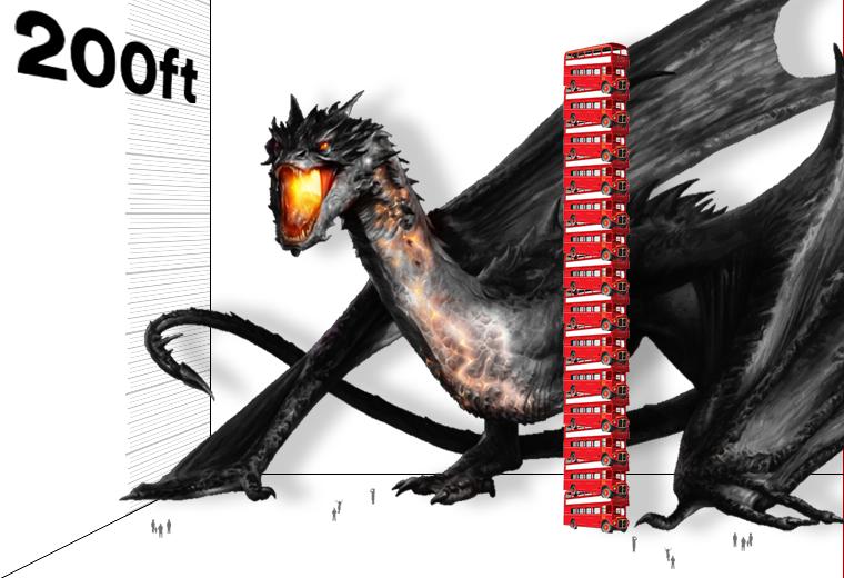 height chart SMAUG.png