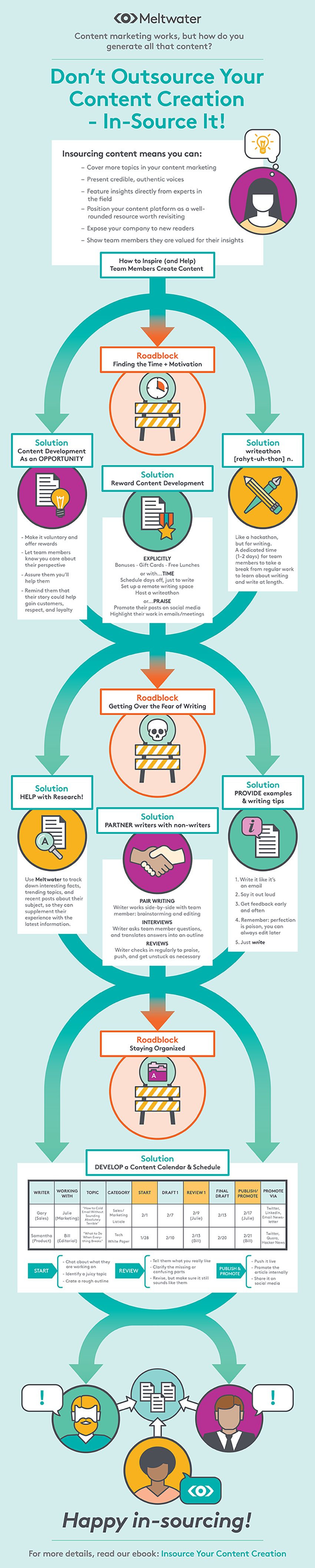 meltwater_insourcing_infographic_lg.png